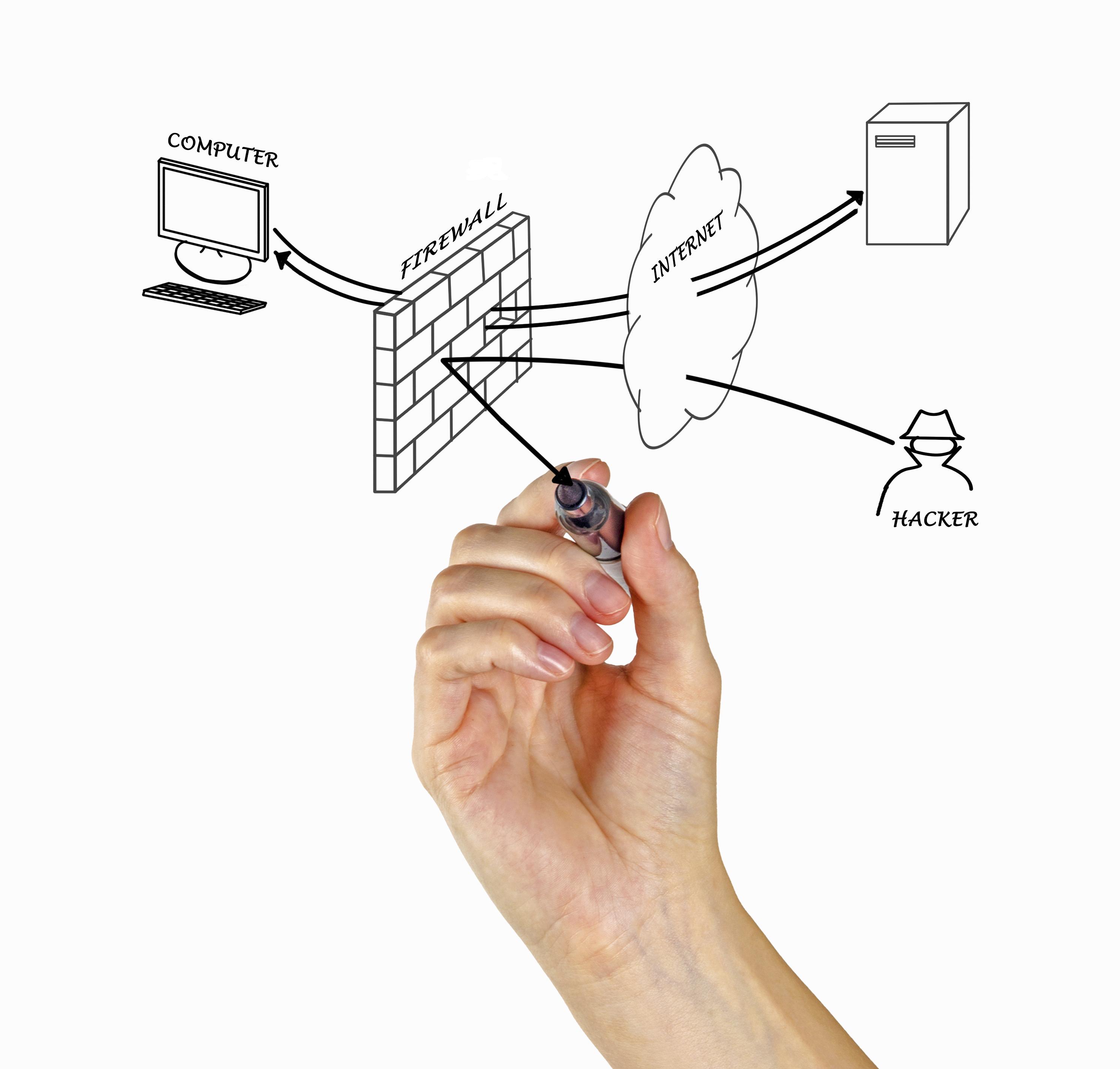 IT Partnership Services